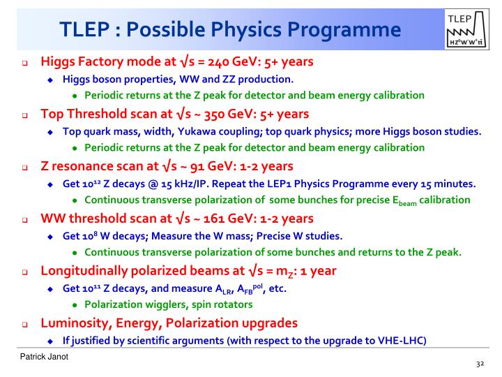 TLEP : Possible Physics