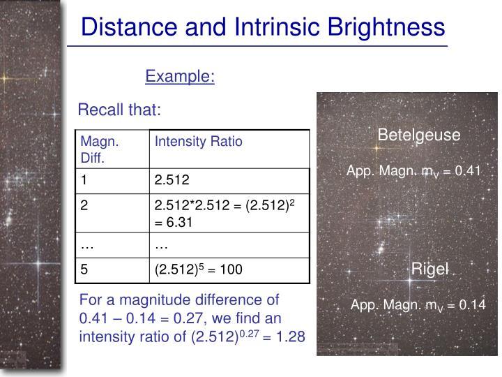 Distance and Intrinsic Brightness
