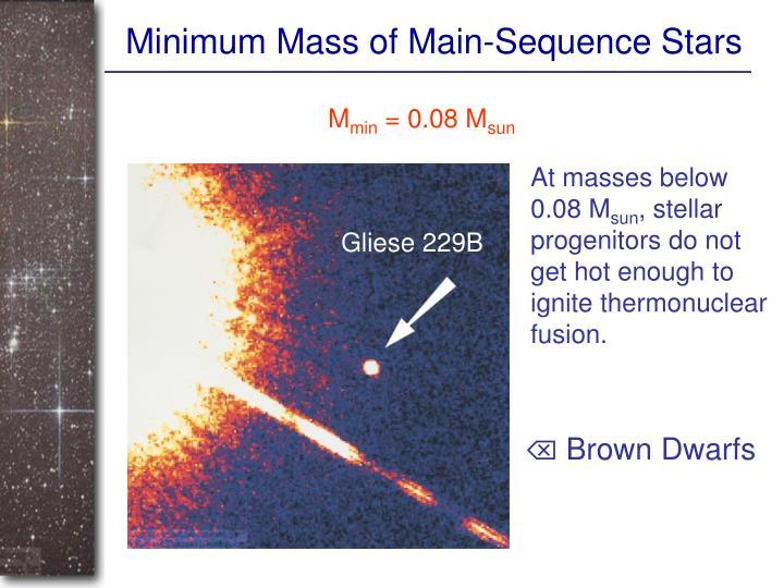 Minimum Mass of Main-Sequence Stars