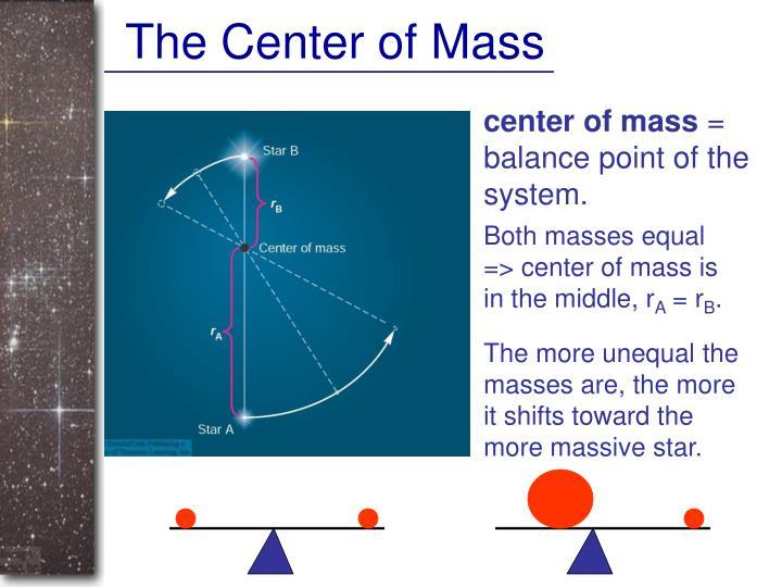 The Center of Mass