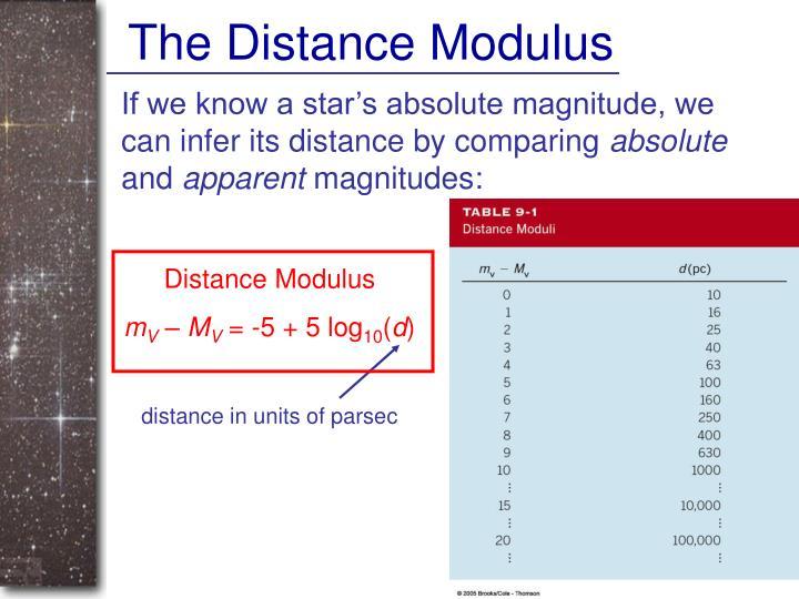 The Distance Modulus