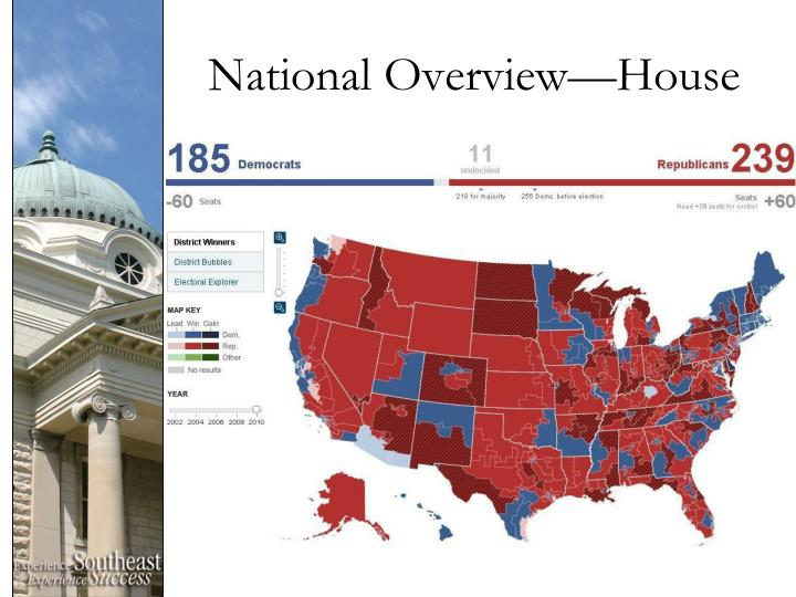 National Overview—House