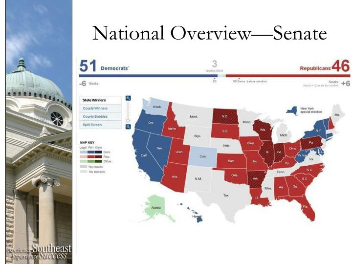 National overview senate
