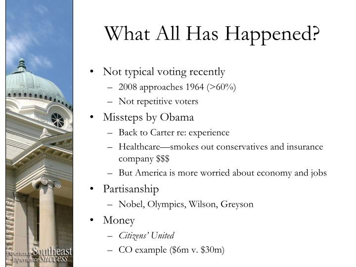 What All Has Happened?