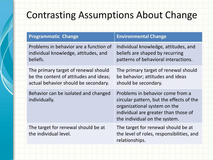 Contrasting Assumptions About Change