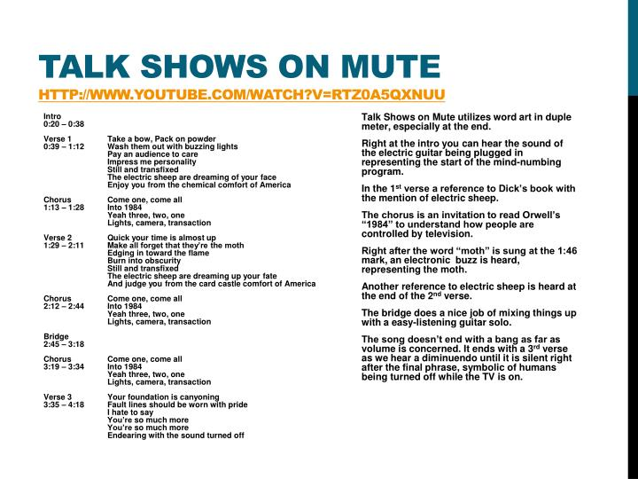 Talk shows on