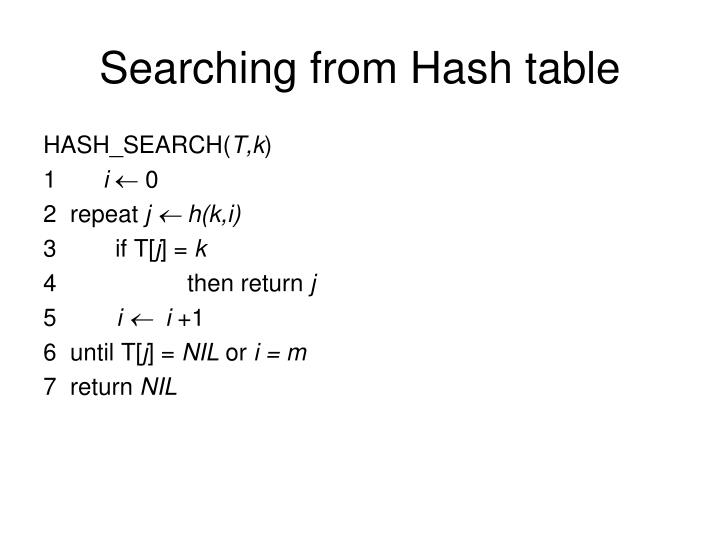 Searching from Hash table