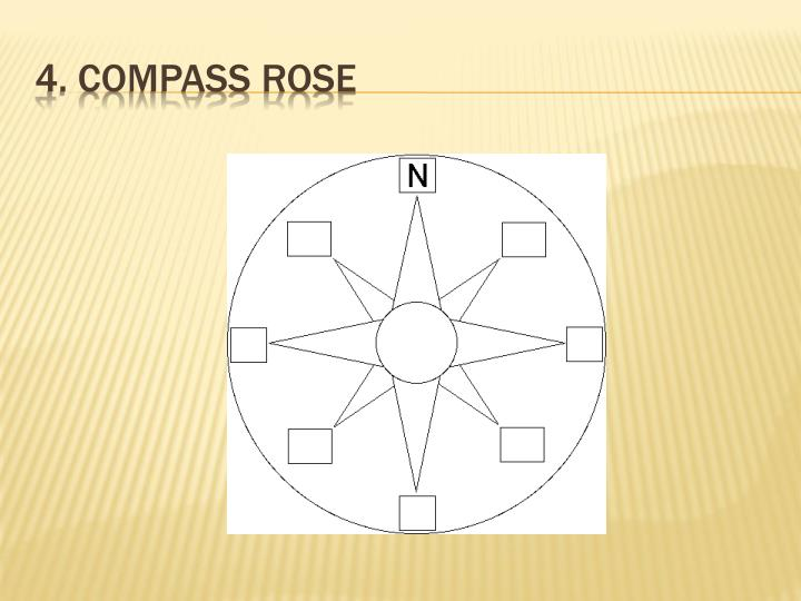 4. Compass Rose