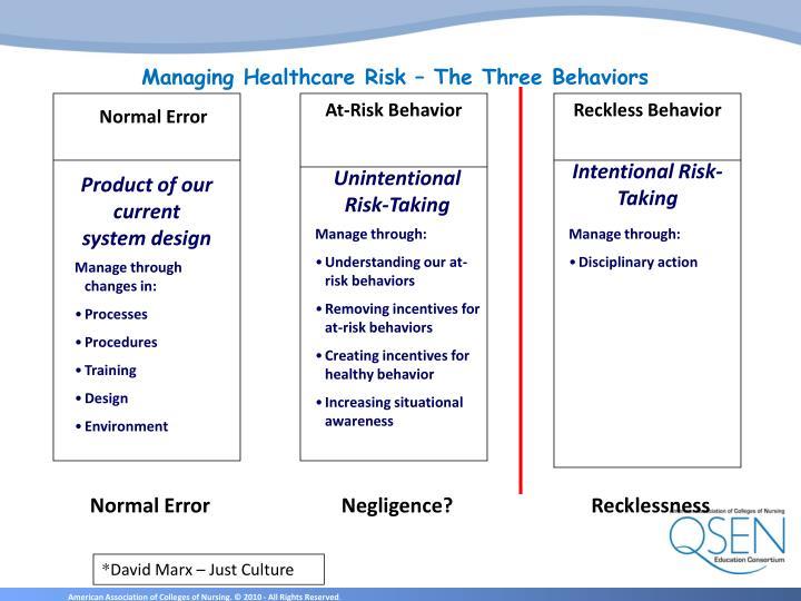 Managing Healthcare Risk – The Three Behaviors