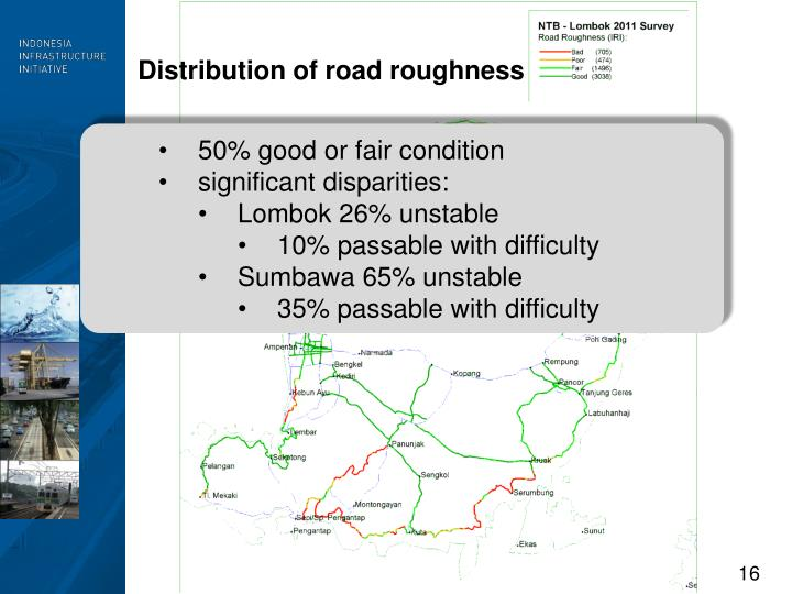 Distribution of road roughness