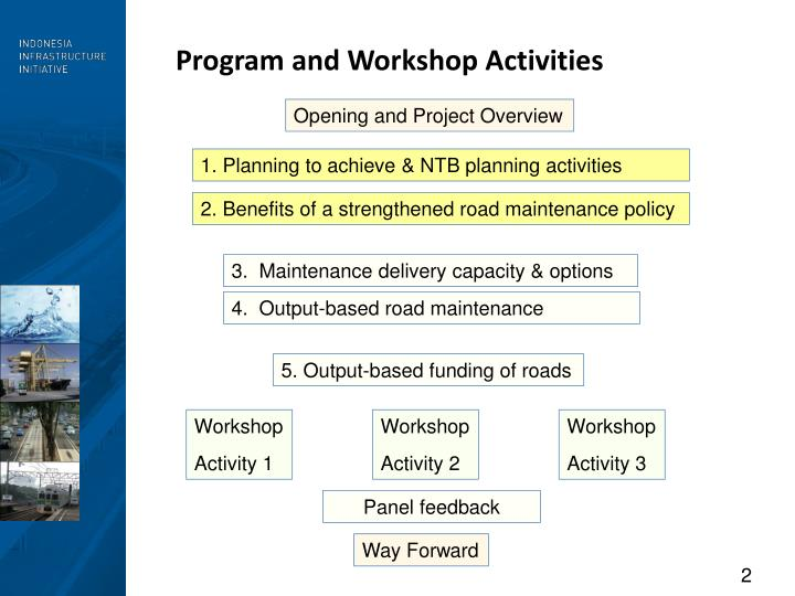 Program and Workshop Activities