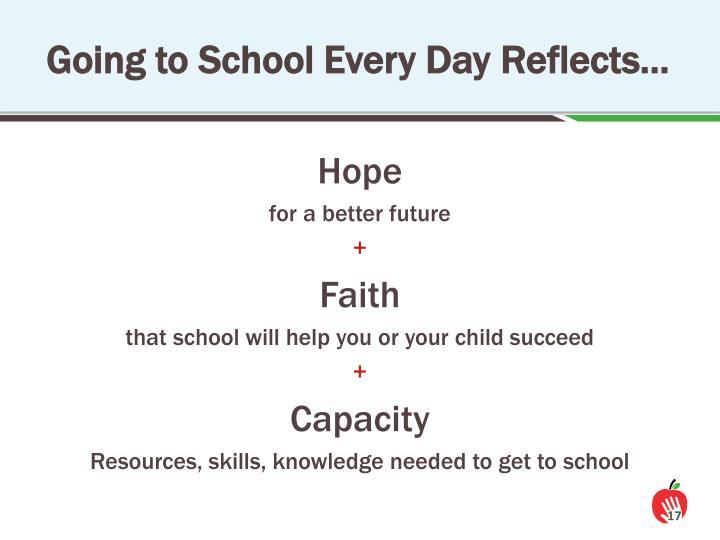 Going to School Every Day Reflects…