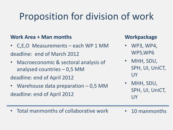 Proposition for division of work