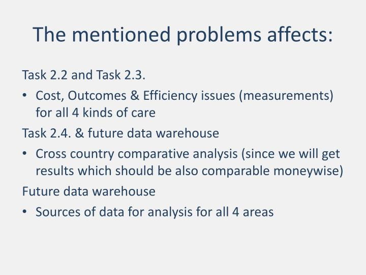 The mentioned problems affects:
