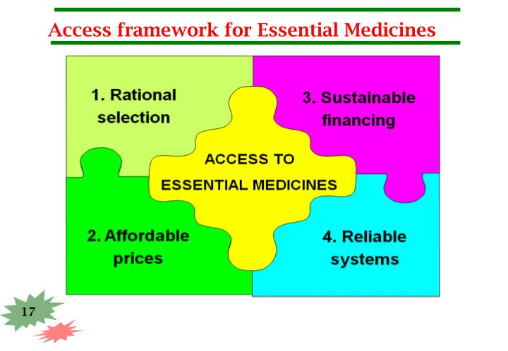 Access framework for Essential Medicines