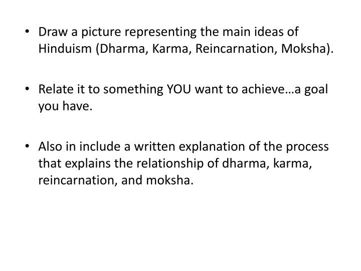 Draw a picture representing the main ideas of Hinduism (Dharma, Karma, Reincarnation, Moksha).