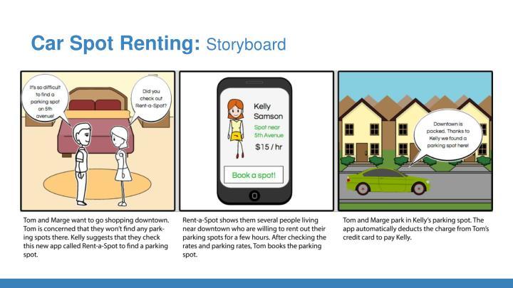 Car Spot Renting: