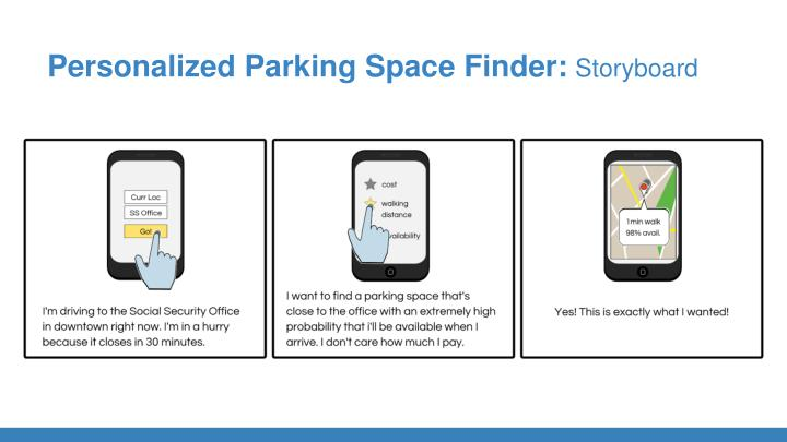 Personalized Parking Space Finder: