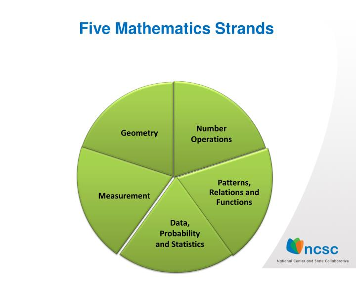 Five Mathematics Strands