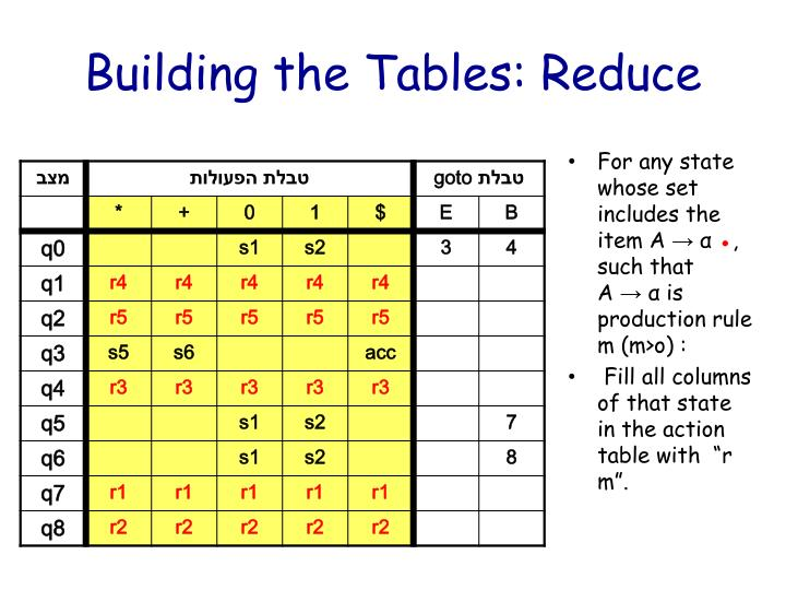 Building the Tables: Reduce