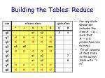 building the tables reduce