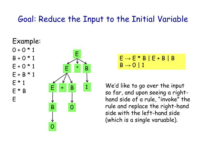 Goal: Reduce the Input to the Initial Variable