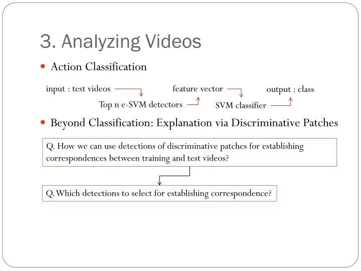 3. Analyzing Videos