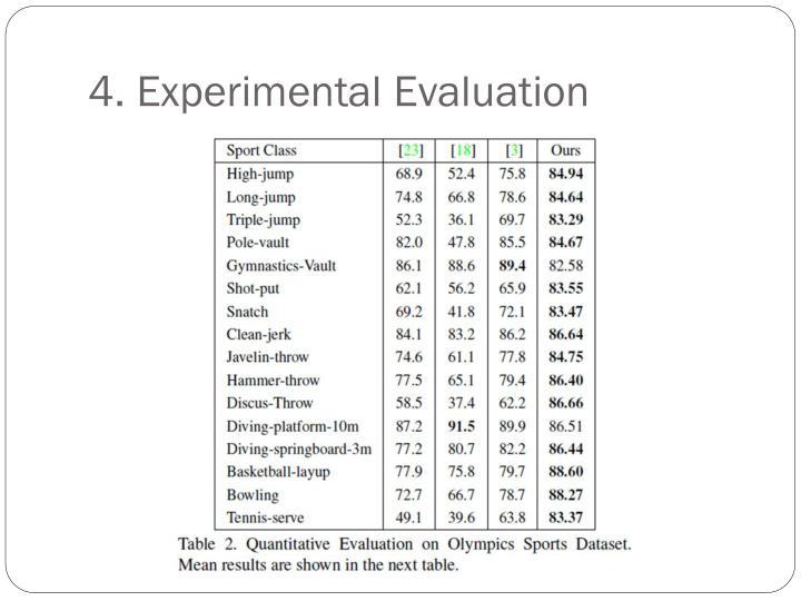 4. Experimental Evaluation