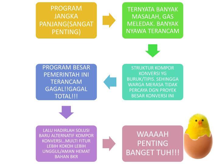 PROGRAM JANGKA PANJANG(SANGAT PENTING)