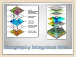 geography integrates data