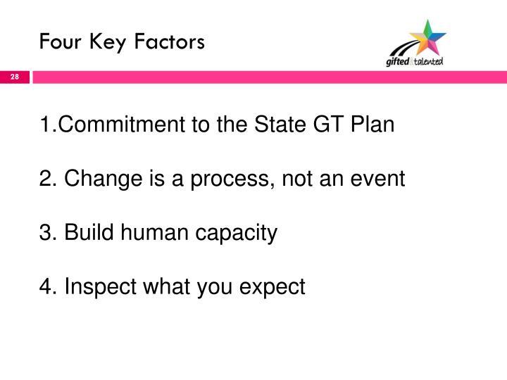 Four Key Factors