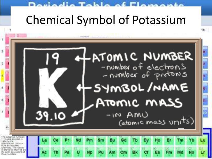 Chemical Symbol of Potassium