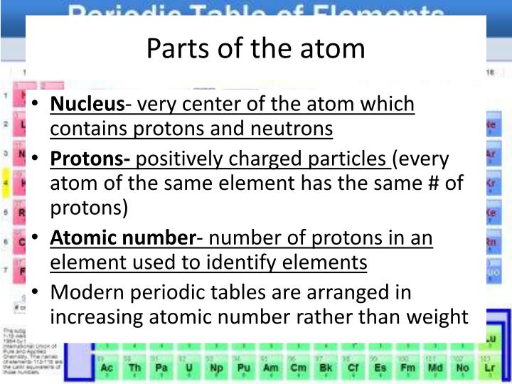 Parts of the atom