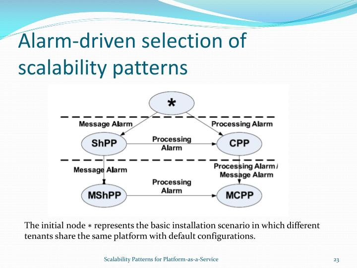 Alarm-driven selection of scalability patterns