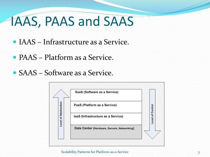 IAAS, PAAS and SAAS