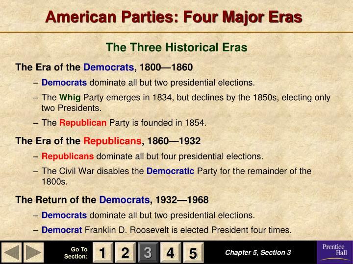 American Parties: Four Major Eras