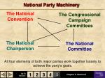 national party machinery