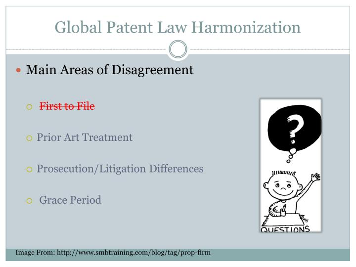 Global Patent Law Harmonization