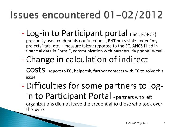 Issues encountered 01 02 2012