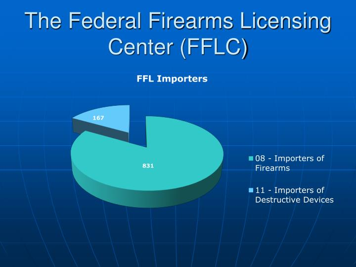 The Federal Firearms Licensing Center (FFLC)