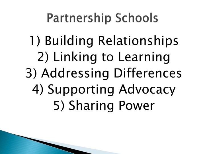 Partnership Schools