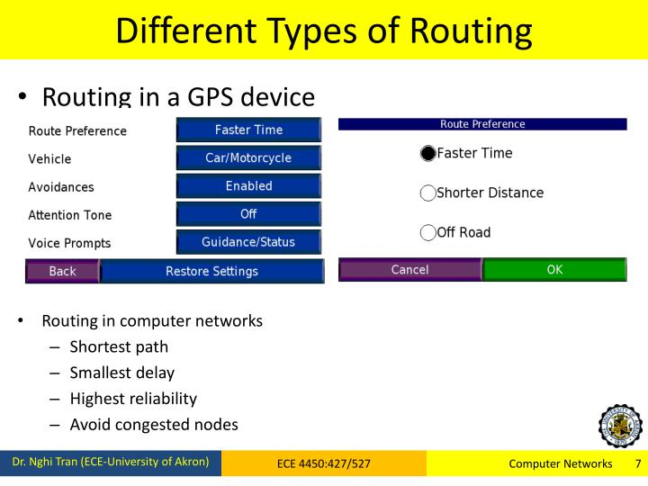 Different Types of Routing