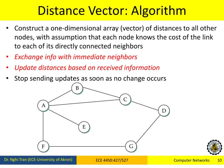 Distance Vector: Algorithm