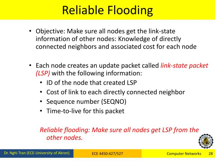 Reliable Flooding