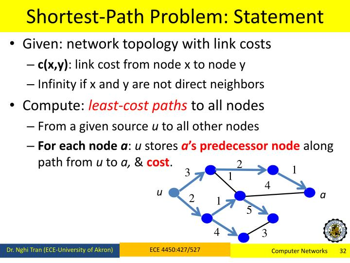 Shortest-Path Problem: Statement
