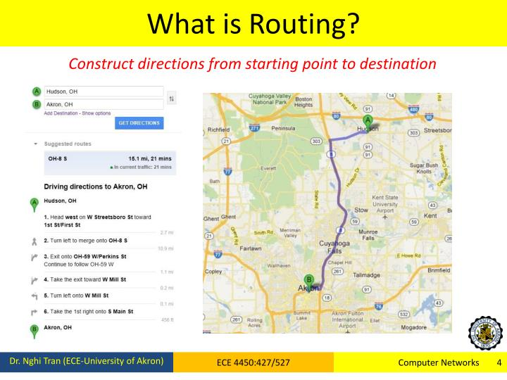 What is Routing?
