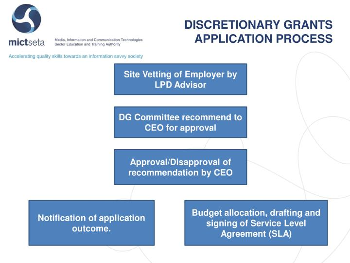 DISCRETIONARY GRANTS