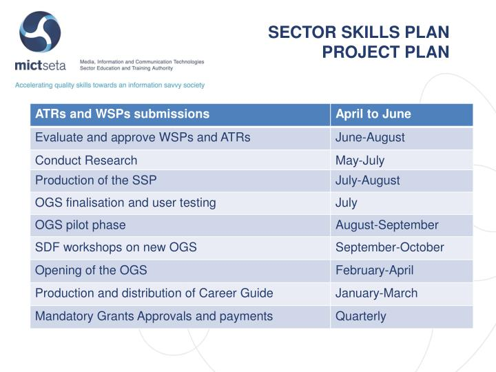 SECTOR SKILLS PLAN PROJECT PLAN