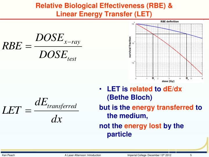 Relative Biological Effectiveness (RBE) &