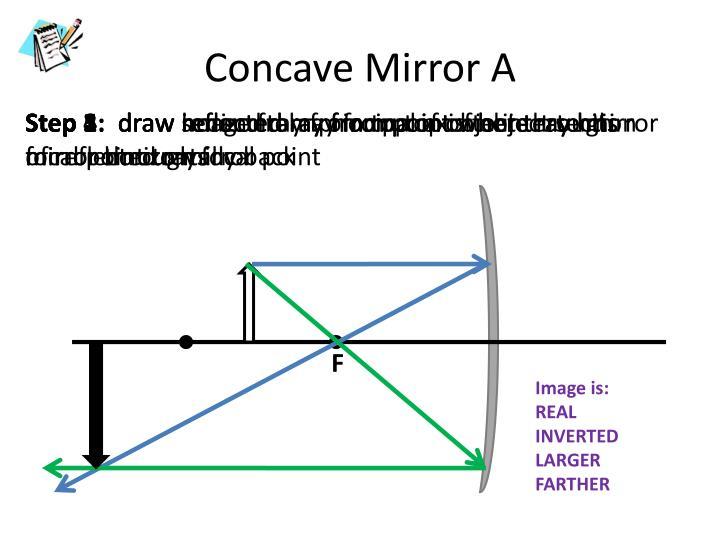 Concave Mirror A